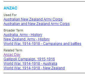 Anzac Day Subject headings